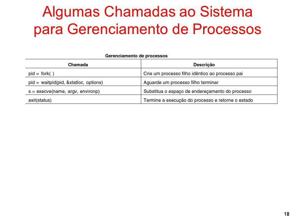 18 Algumas Chamadas ao Sistema para Gerenciamento de Processos