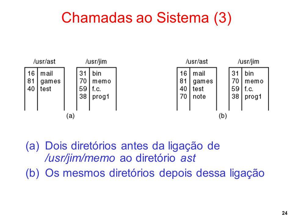 24 Chamadas ao Sistema (3) (a)Dois diretórios antes da ligação de /usr/jim/memo ao diretório ast (b)Os mesmos diretórios depois dessa ligação