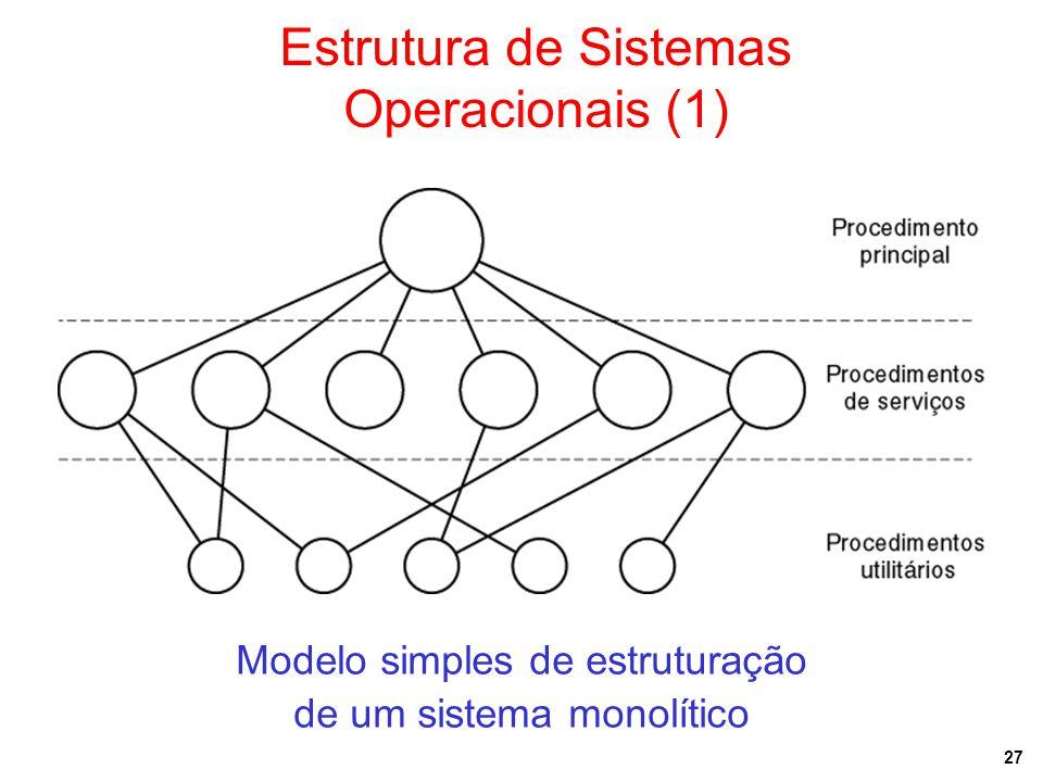 27 Estrutura de Sistemas Operacionais (1) Modelo simples de estruturação de um sistema monolítico