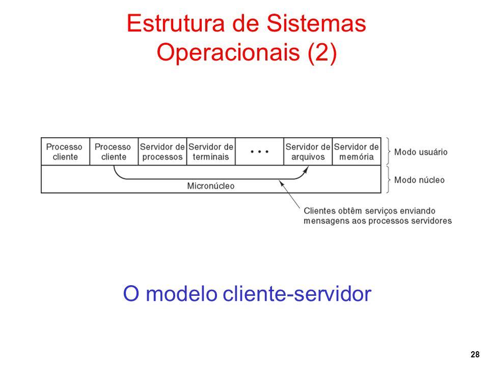 28 Estrutura de Sistemas Operacionais (2) O modelo cliente-servidor