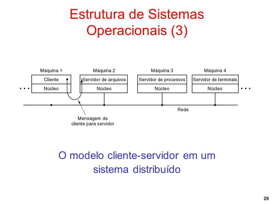 29 Estrutura de Sistemas Operacionais (3) O modelo cliente-servidor em um sistema distribuído