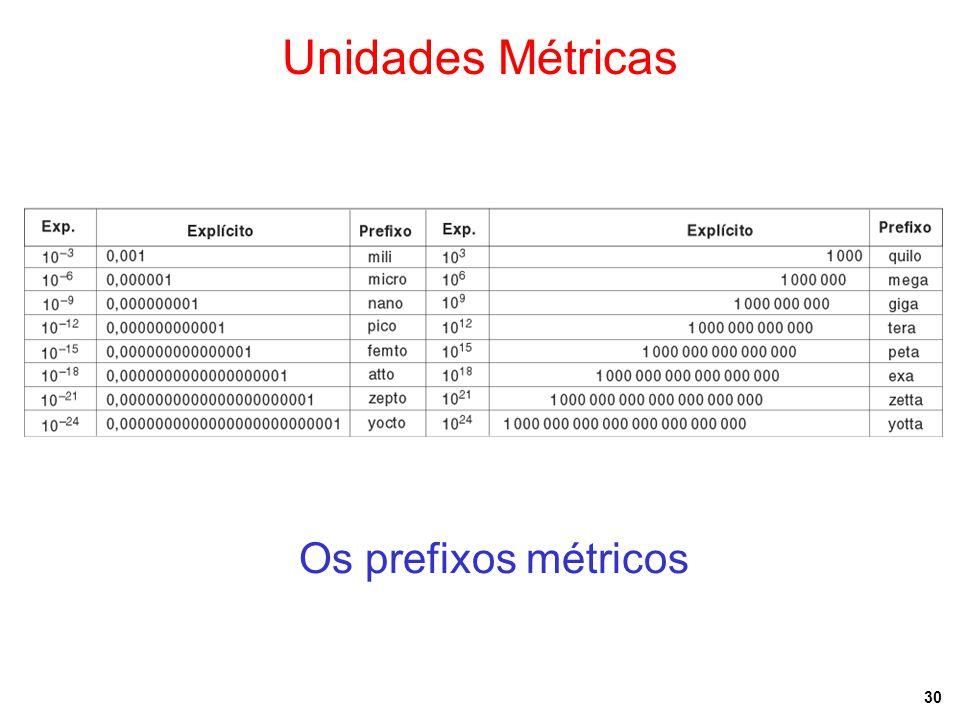 30 Unidades Métricas Os prefixos métricos