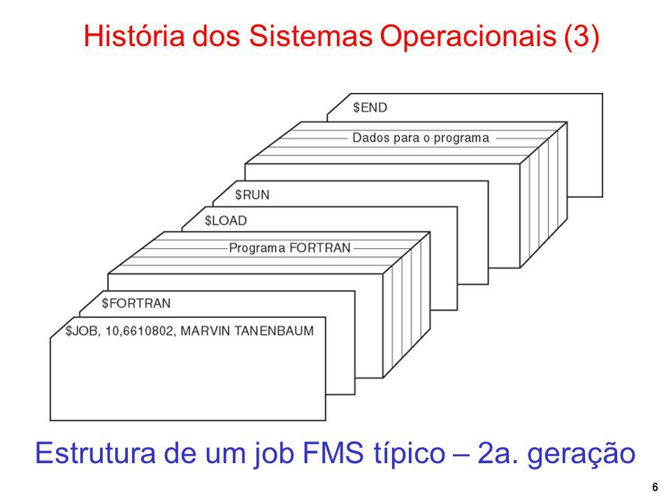 6 Estrutura de um job FMS típico – 2a. geração História dos Sistemas Operacionais (3)
