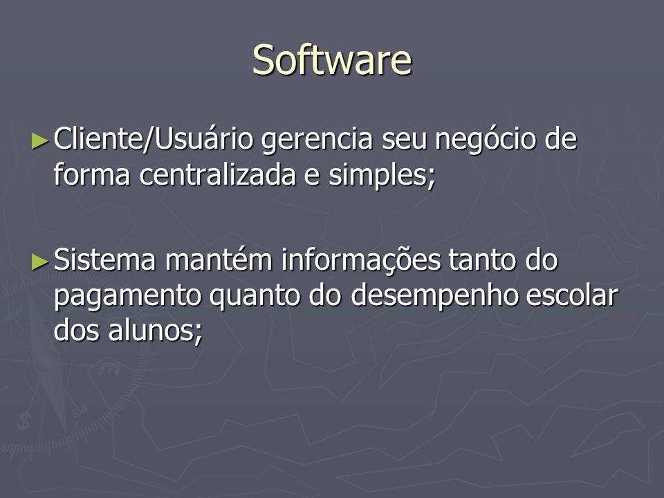 Software ► Cliente/Usuário gerencia seu negócio de forma centralizada e simples; ► Sistema mantém informações tanto do pagamento quanto do desempenho escolar dos alunos;