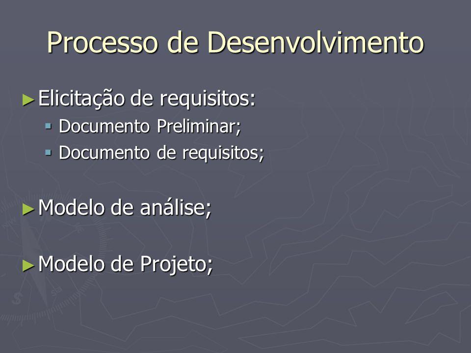 Processo de Desenvolvimento ► Elicitação de requisitos:  Documento Preliminar;  Documento de requisitos; ► Modelo de análise; ► Modelo de Projeto;
