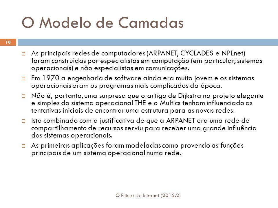 O Modelo de Camadas O Futuro da Internet (2012.2) 10  As principais redes de computadores (ARPANET, CYCLADES e NPLnet) foram construídas por especialistas em computação (em particular, sistemas operacionais) e não especialistas em comunicações.