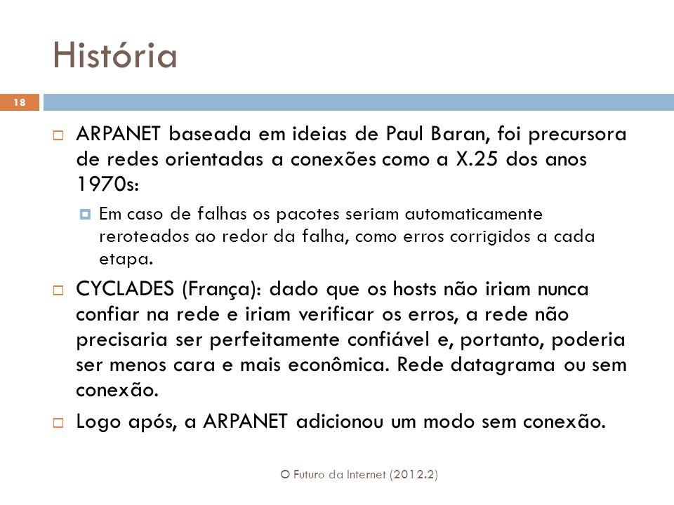 História O Futuro da Internet (2012.2) 18  ARPANET baseada em ideias de Paul Baran, foi precursora de redes orientadas a conexões como a X.25 dos ano