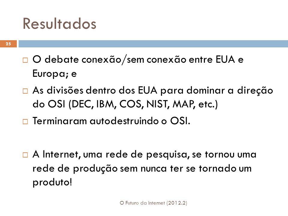 Resultados O Futuro da Internet (2012.2) 25  O debate conexão/sem conexão entre EUA e Europa; e  As divisões dentro dos EUA para dominar a direção do OSI (DEC, IBM, COS, NIST, MAP, etc.)  Terminaram autodestruindo o OSI.