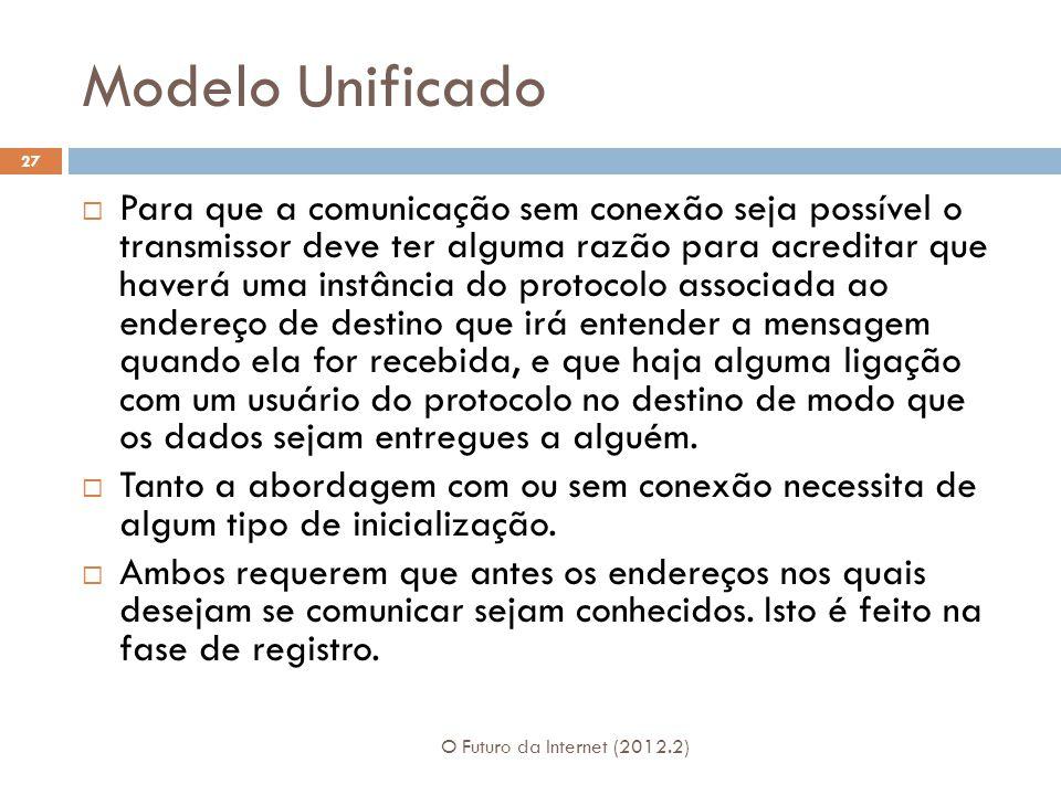 Modelo Unificado O Futuro da Internet (2012.2) 27  Para que a comunicação sem conexão seja possível o transmissor deve ter alguma razão para acredita
