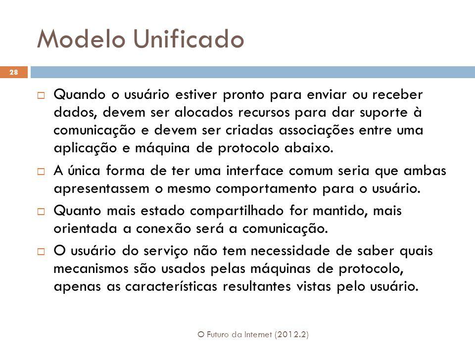 Modelo Unificado O Futuro da Internet (2012.2) 28  Quando o usuário estiver pronto para enviar ou receber dados, devem ser alocados recursos para dar