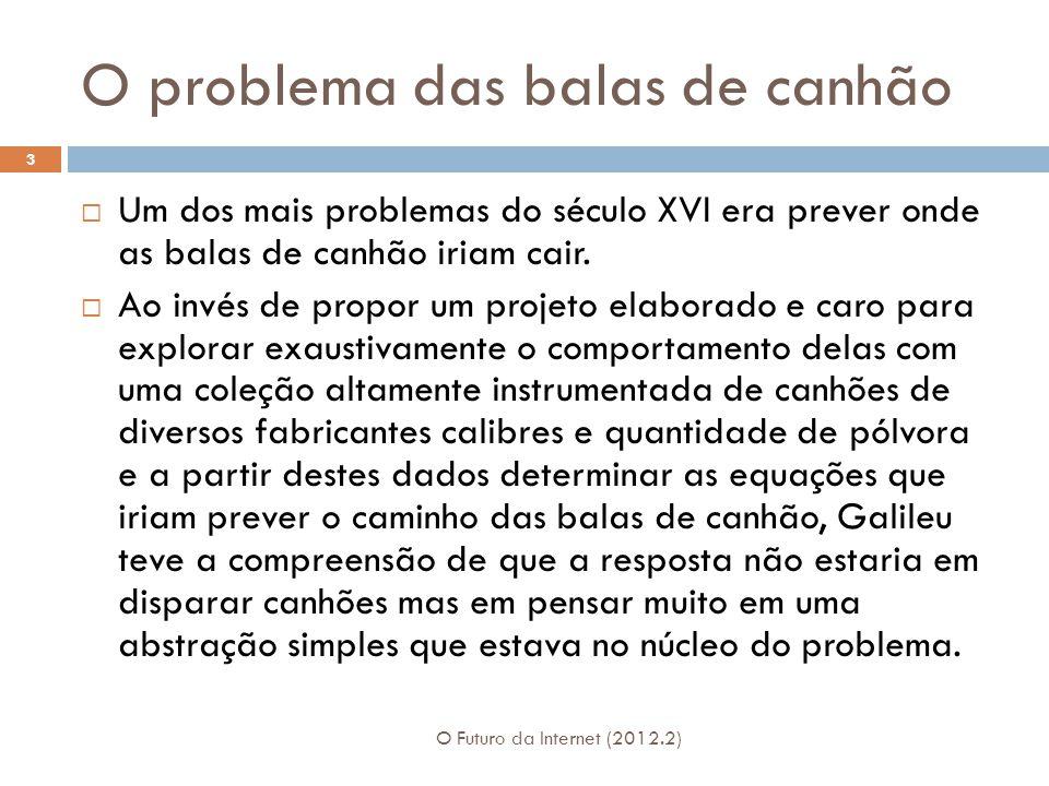 O problema das balas de canhão O Futuro da Internet (2012.2) 3  Um dos mais problemas do século XVI era prever onde as balas de canhão iriam cair.