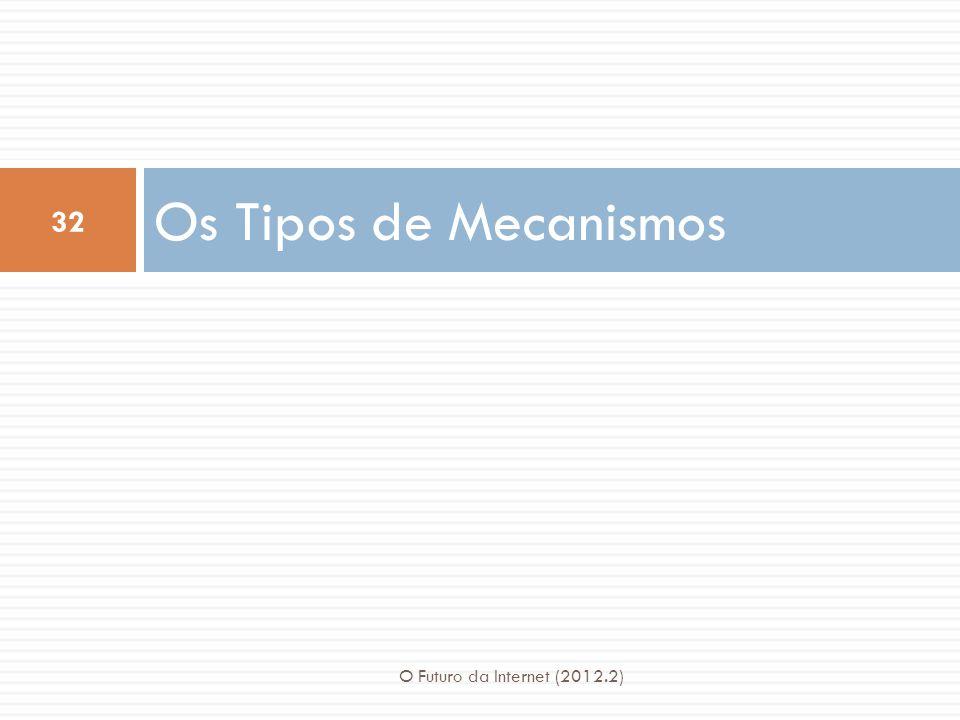 Os Tipos de Mecanismos 32 O Futuro da Internet (2012.2)