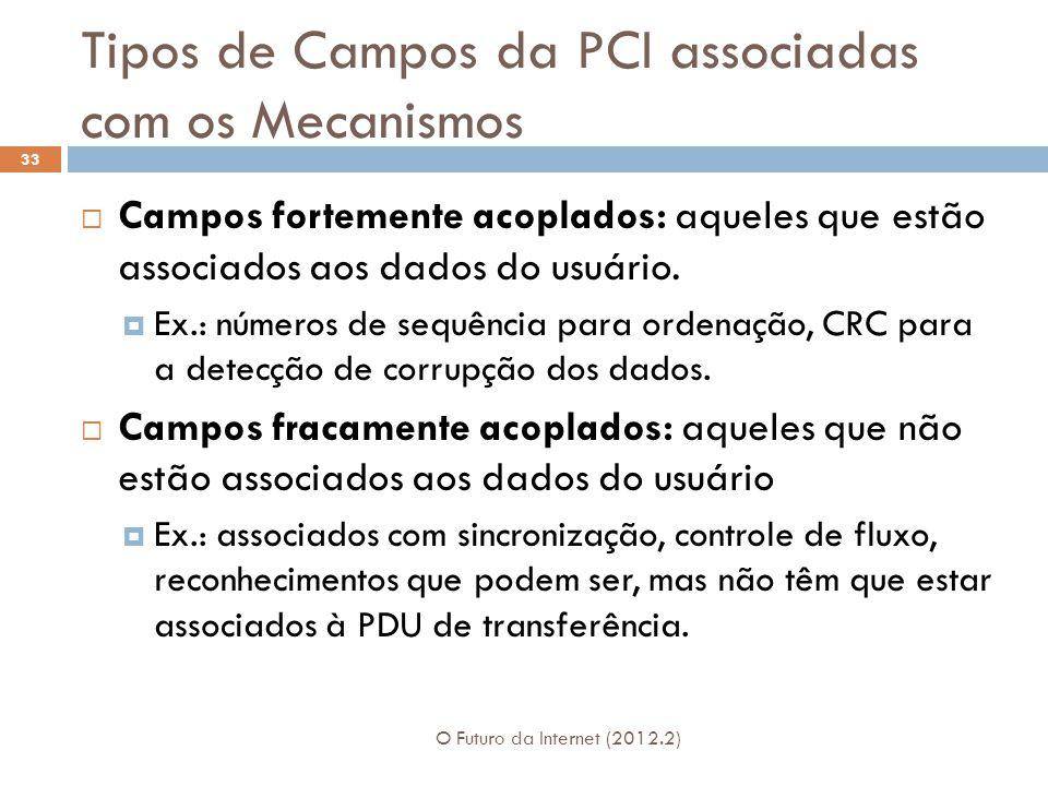 Tipos de Campos da PCI associadas com os Mecanismos O Futuro da Internet (2012.2) 33  Campos fortemente acoplados: aqueles que estão associados aos dados do usuário.