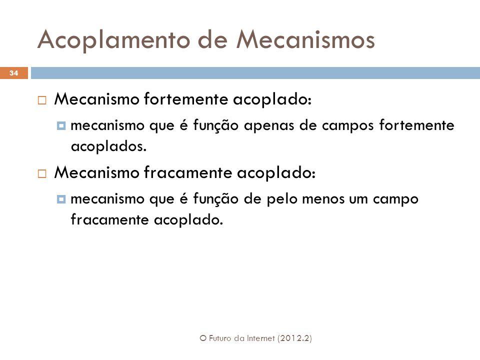 Acoplamento de Mecanismos O Futuro da Internet (2012.2) 34  Mecanismo fortemente acoplado:  mecanismo que é função apenas de campos fortemente acopl