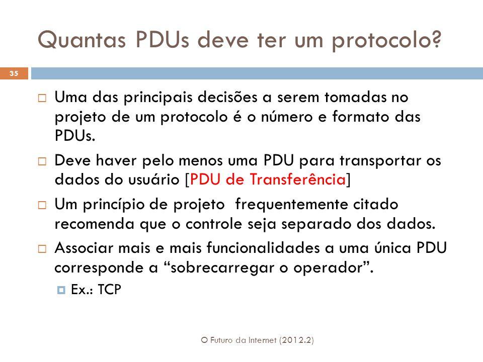 Quantas PDUs deve ter um protocolo? O Futuro da Internet (2012.2) 35  Uma das principais decisões a serem tomadas no projeto de um protocolo é o núme