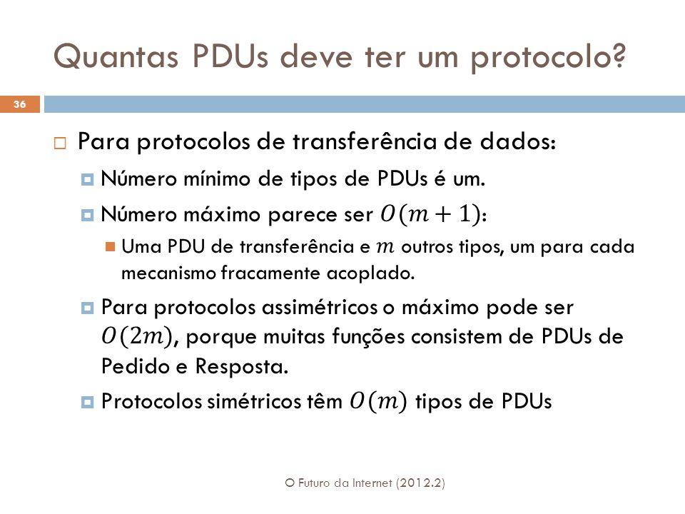 Quantas PDUs deve ter um protocolo O Futuro da Internet (2012.2) 36
