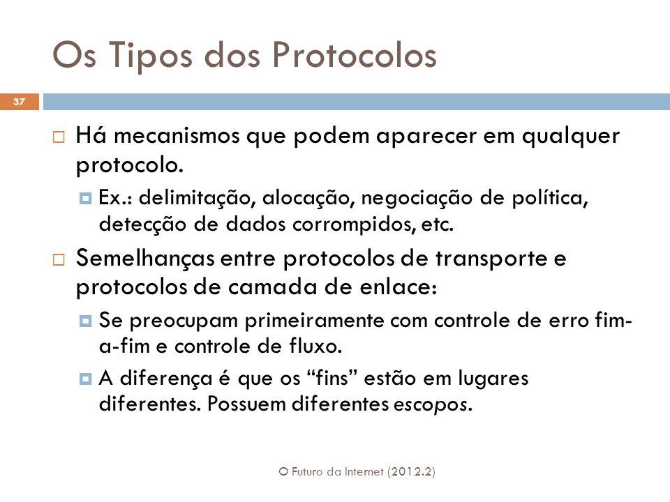 Os Tipos dos Protocolos O Futuro da Internet (2012.2) 37  Há mecanismos que podem aparecer em qualquer protocolo.  Ex.: delimitação, alocação, negoc