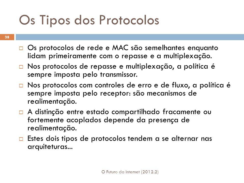 Os Tipos dos Protocolos O Futuro da Internet (2012.2) 38  Os protocolos de rede e MAC são semelhantes enquanto lidam primeiramente com o repasse e a