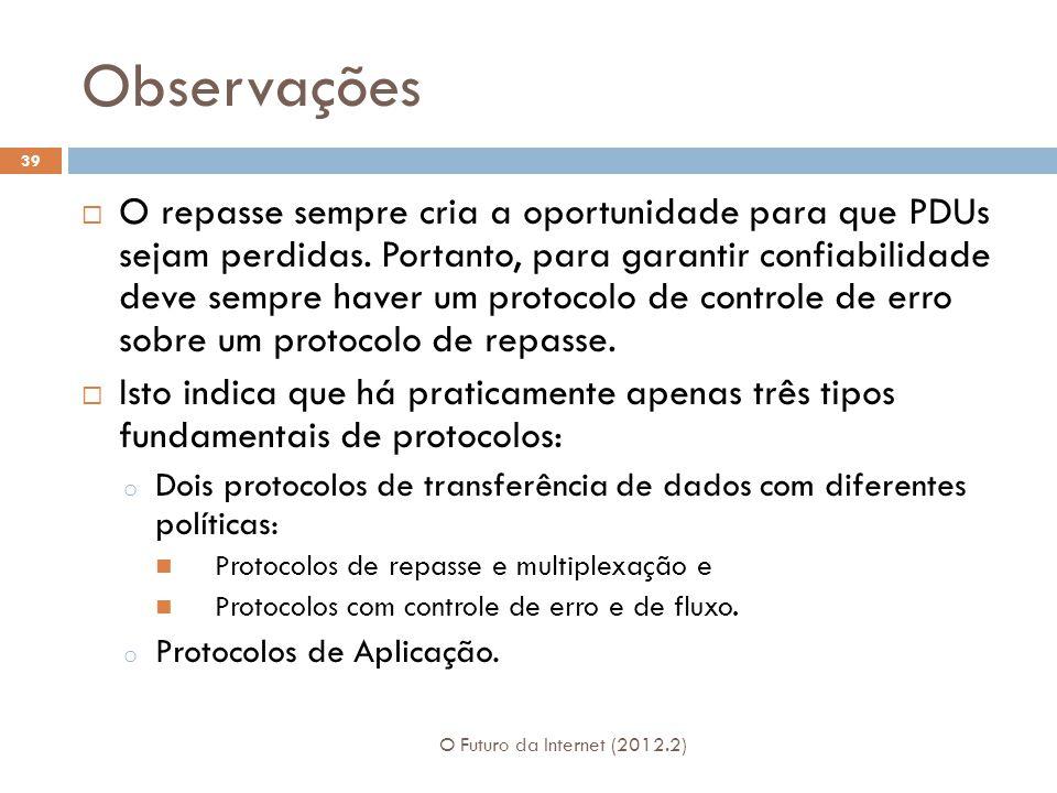 Observações O Futuro da Internet (2012.2) 39  O repasse sempre cria a oportunidade para que PDUs sejam perdidas. Portanto, para garantir confiabilida