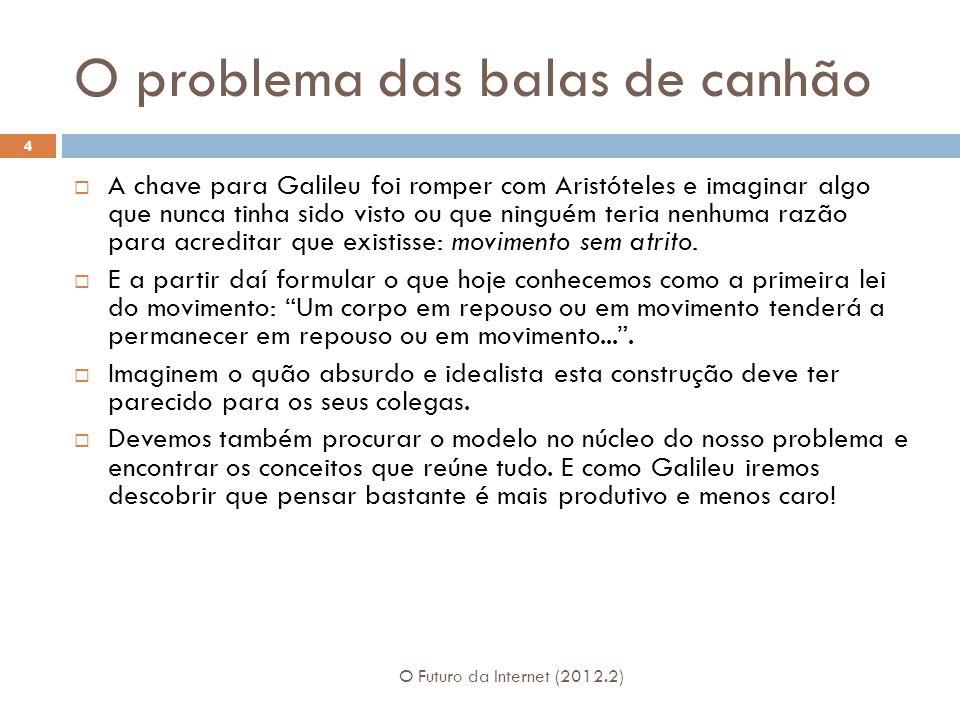O problema das balas de canhão O Futuro da Internet (2012.2) 4  A chave para Galileu foi romper com Aristóteles e imaginar algo que nunca tinha sido