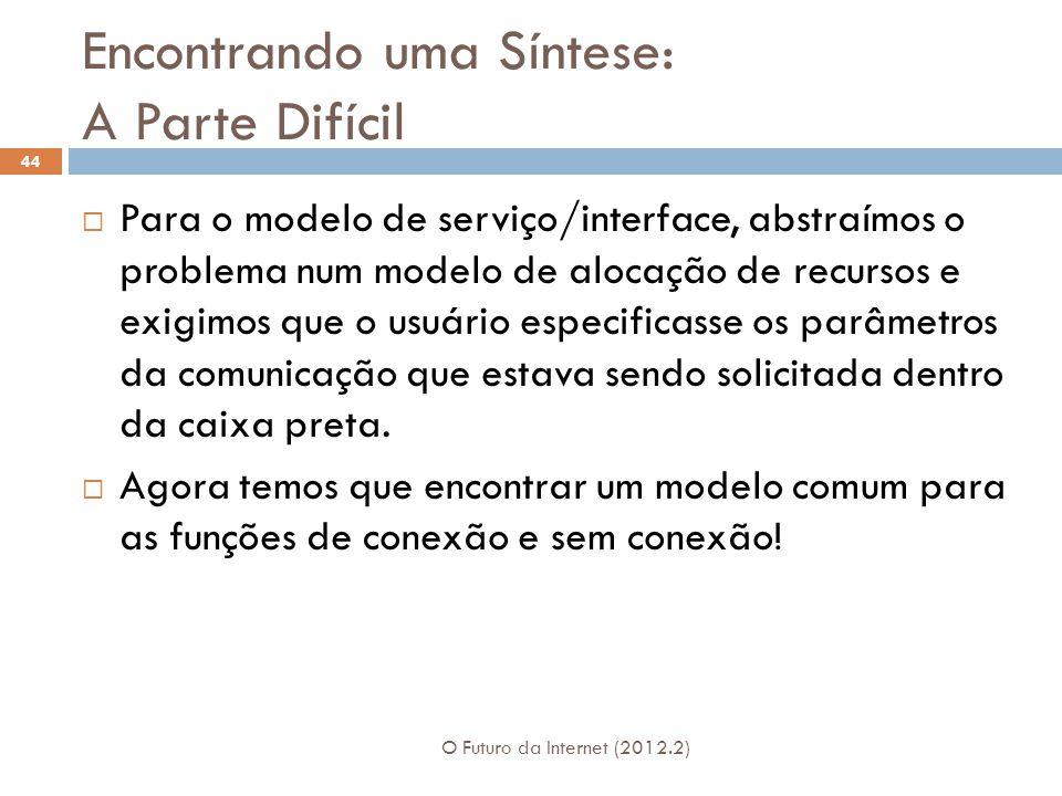 Encontrando uma Síntese: A Parte Difícil O Futuro da Internet (2012.2) 44  Para o modelo de serviço/interface, abstraímos o problema num modelo de al