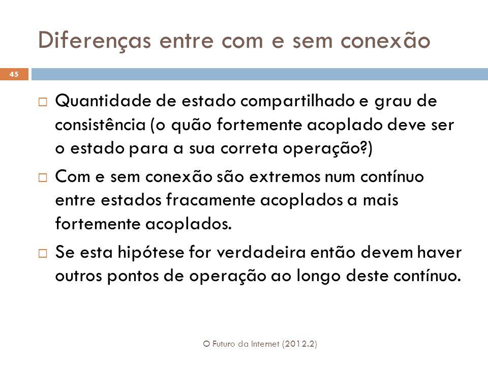 Diferenças entre com e sem conexão O Futuro da Internet (2012.2) 45  Quantidade de estado compartilhado e grau de consistência (o quão fortemente aco