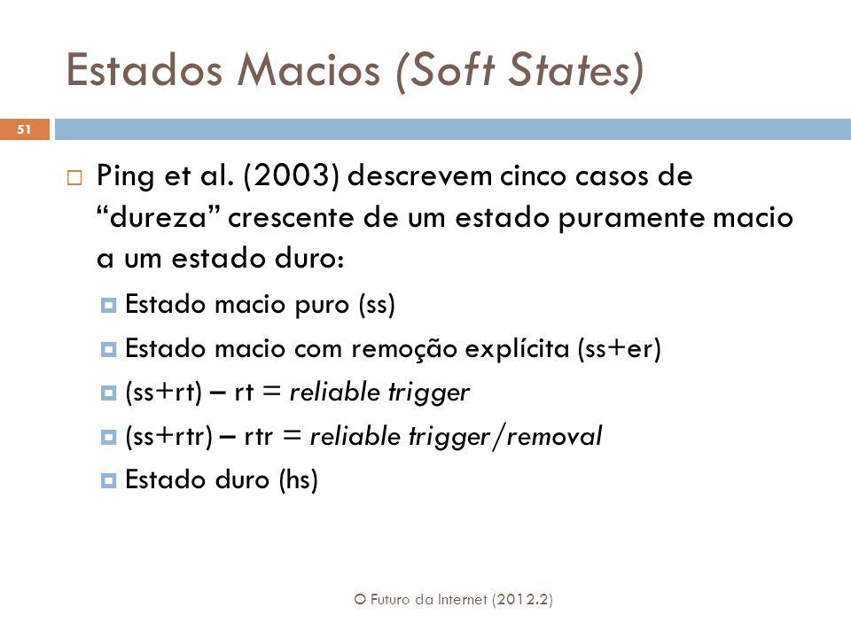 """Estados Macios (Soft States) O Futuro da Internet (2012.2) 51  Ping et al. (2003) descrevem cinco casos de """"dureza"""" crescente de um estado puramente"""