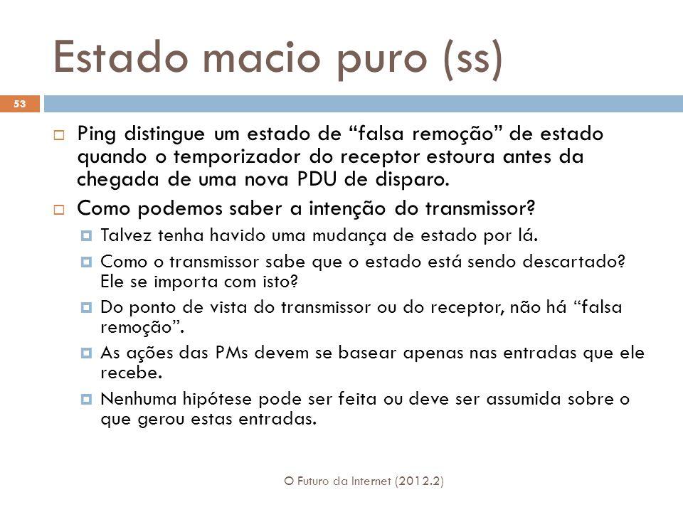 Estado macio puro (ss) O Futuro da Internet (2012.2) 53  Ping distingue um estado de falsa remoção de estado quando o temporizador do receptor estoura antes da chegada de uma nova PDU de disparo.