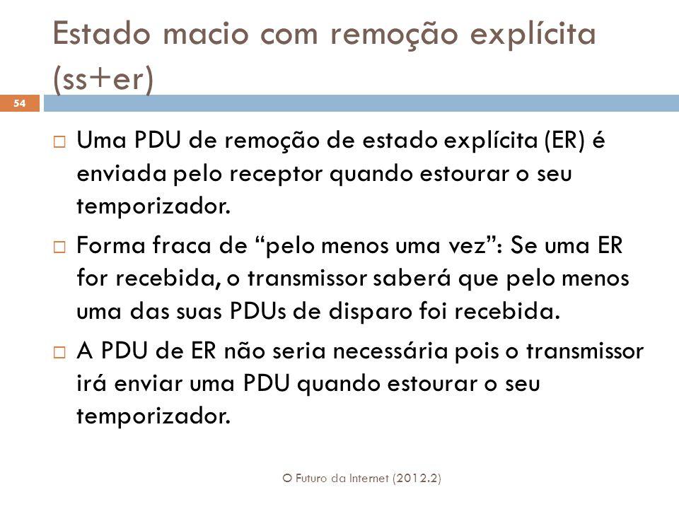 Estado macio com remoção explícita (ss+er) O Futuro da Internet (2012.2) 54  Uma PDU de remoção de estado explícita (ER) é enviada pelo receptor quando estourar o seu temporizador.