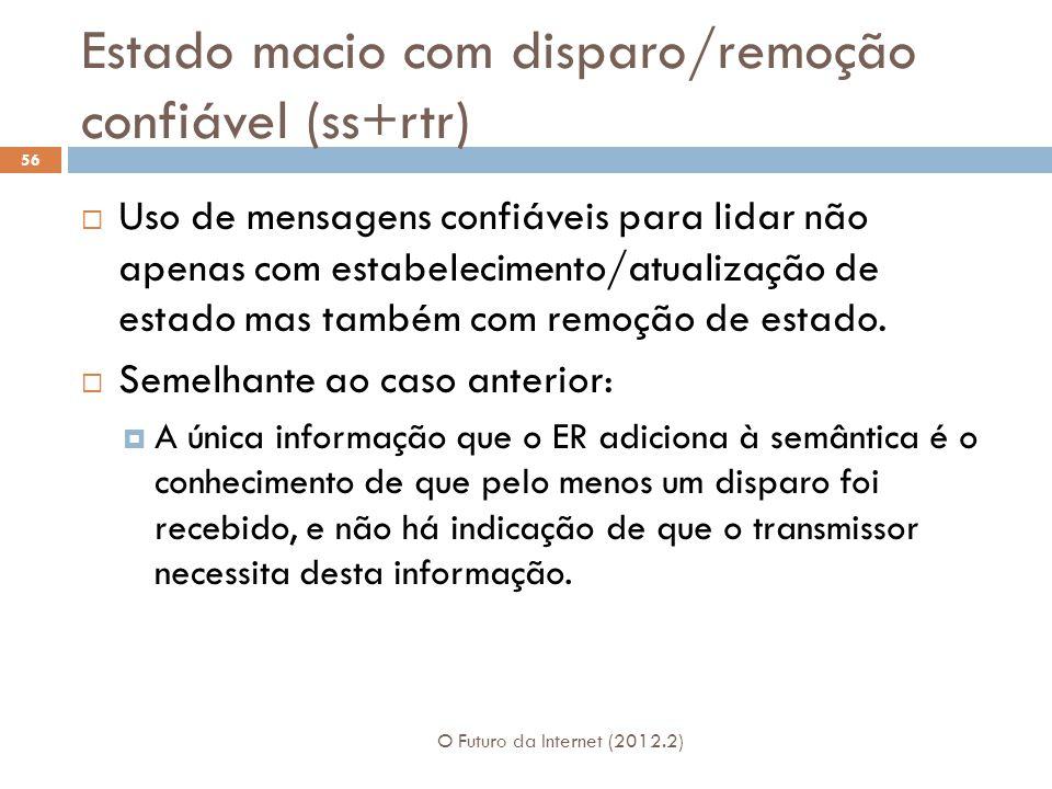 Estado macio com disparo/remoção confiável (ss+rtr) O Futuro da Internet (2012.2) 56  Uso de mensagens confiáveis para lidar não apenas com estabelecimento/atualização de estado mas também com remoção de estado.