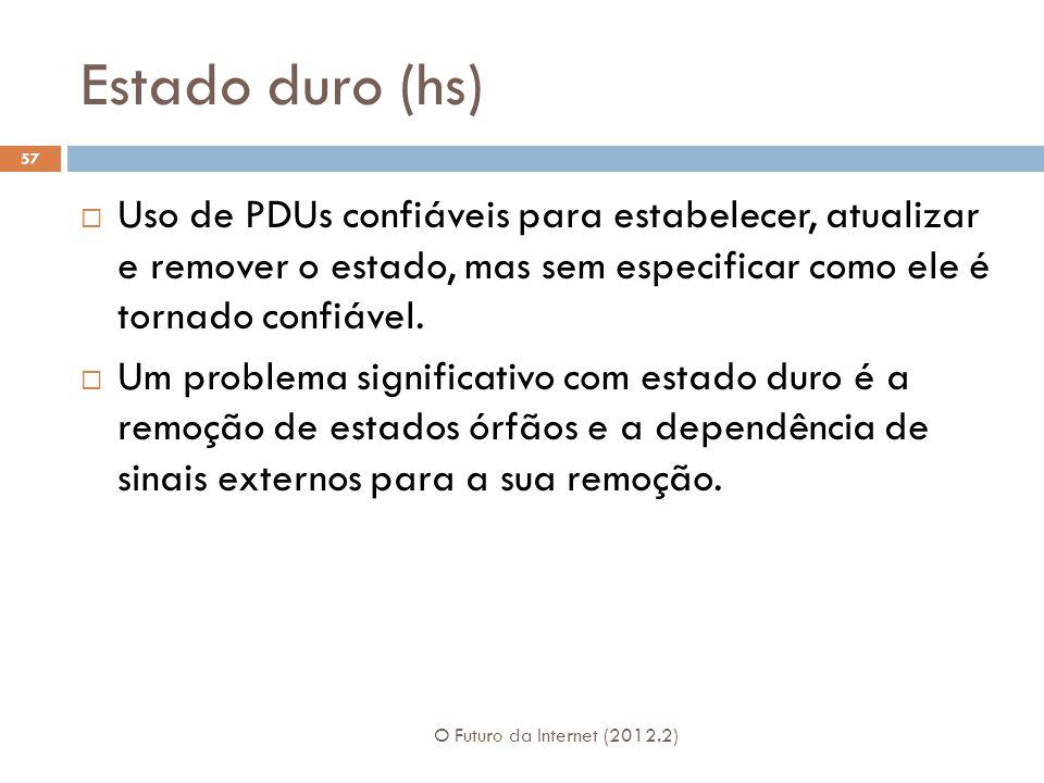 Estado duro (hs) O Futuro da Internet (2012.2) 57  Uso de PDUs confiáveis para estabelecer, atualizar e remover o estado, mas sem especificar como el