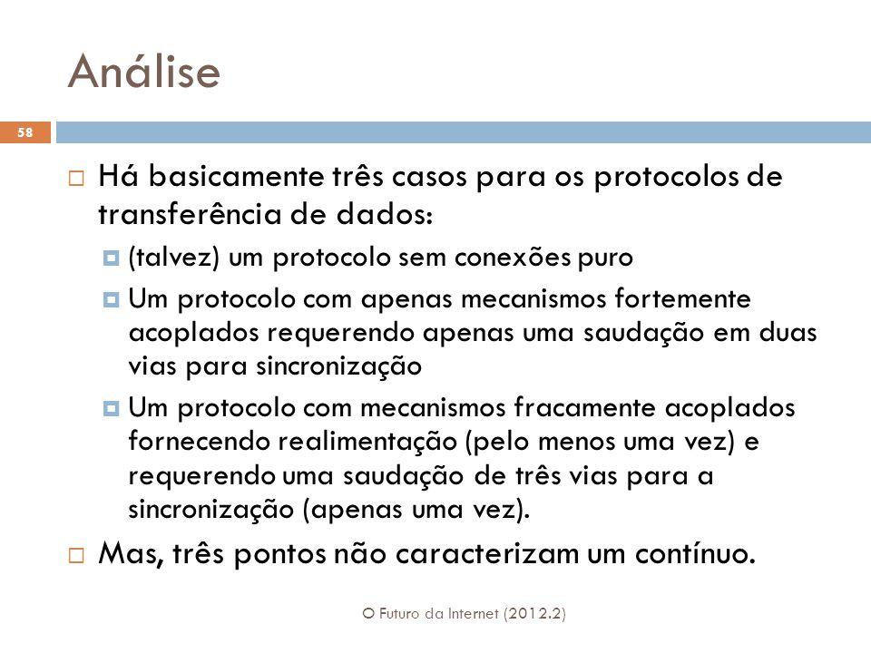 Análise O Futuro da Internet (2012.2) 58  Há basicamente três casos para os protocolos de transferência de dados:  (talvez) um protocolo sem conexões puro  Um protocolo com apenas mecanismos fortemente acoplados requerendo apenas uma saudação em duas vias para sincronização  Um protocolo com mecanismos fracamente acoplados fornecendo realimentação (pelo menos uma vez) e requerendo uma saudação de três vias para a sincronização (apenas uma vez).