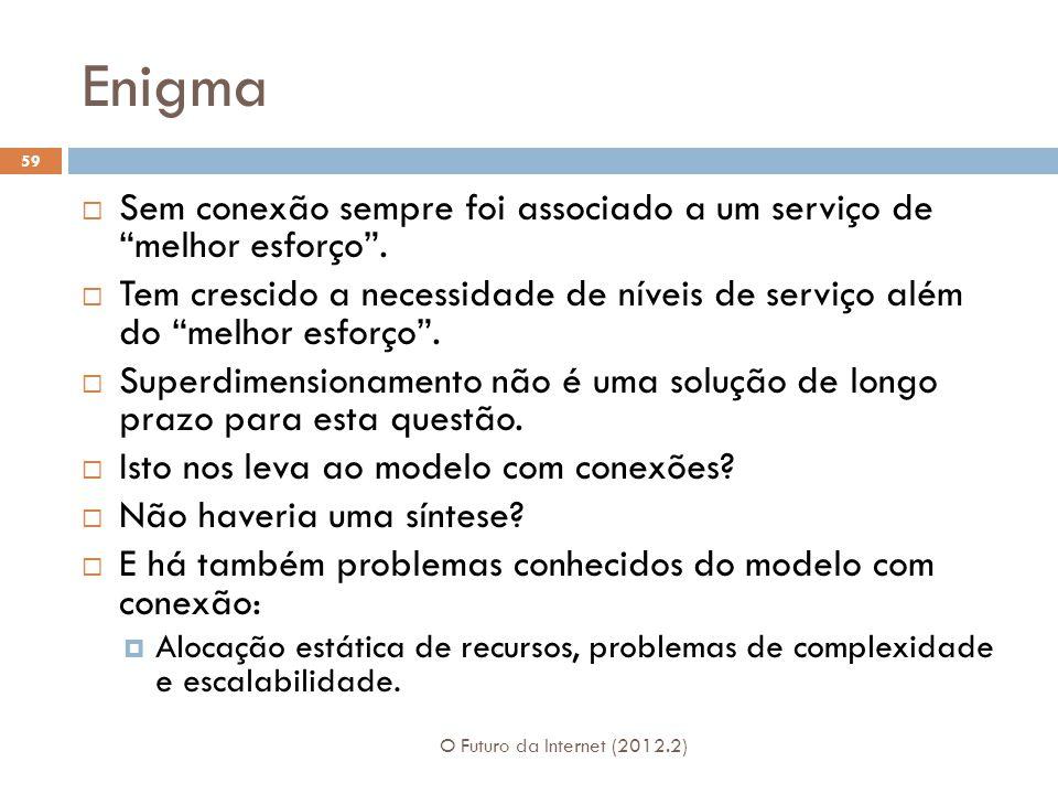 """Enigma O Futuro da Internet (2012.2) 59  Sem conexão sempre foi associado a um serviço de """"melhor esforço"""".  Tem crescido a necessidade de níveis de"""