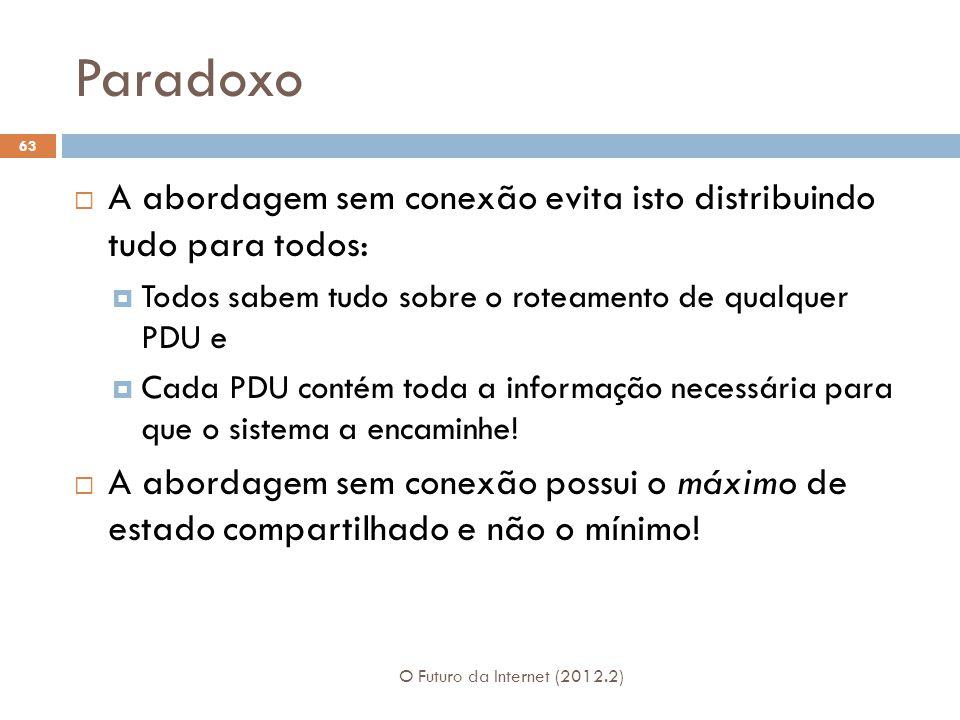 Paradoxo O Futuro da Internet (2012.2) 63  A abordagem sem conexão evita isto distribuindo tudo para todos:  Todos sabem tudo sobre o roteamento de qualquer PDU e  Cada PDU contém toda a informação necessária para que o sistema a encaminhe.