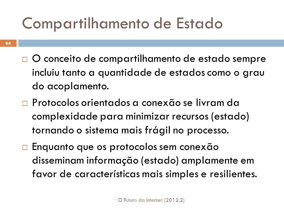 Compartilhamento de Estado O Futuro da Internet (2012.2) 64  O conceito de compartilhamento de estado sempre incluiu tanto a quantidade de estados como o grau do acoplamento.