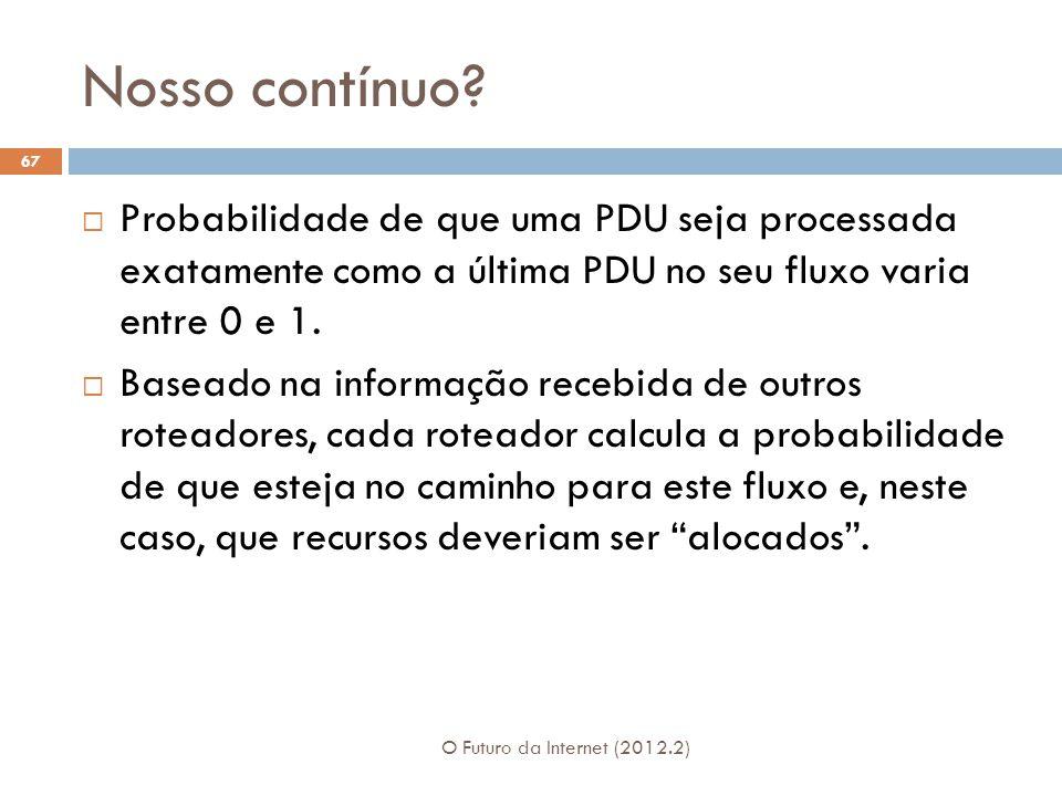 Nosso contínuo? O Futuro da Internet (2012.2) 67  Probabilidade de que uma PDU seja processada exatamente como a última PDU no seu fluxo varia entre