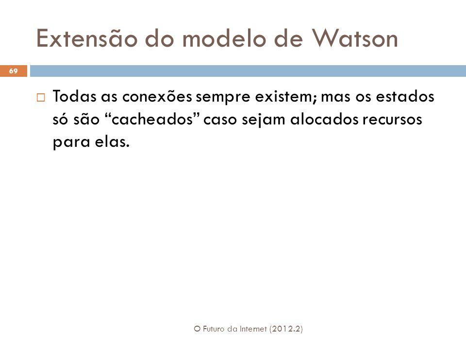 Extensão do modelo de Watson O Futuro da Internet (2012.2) 69  Todas as conexões sempre existem; mas os estados só são cacheados caso sejam alocados recursos para elas.