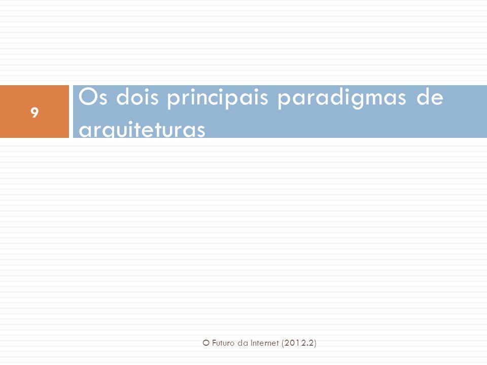 Considerações Finais O Futuro da Internet (2012.2) 70  Este é um modelo que tenta unificar a abordagem com conexão e a sem conexão.