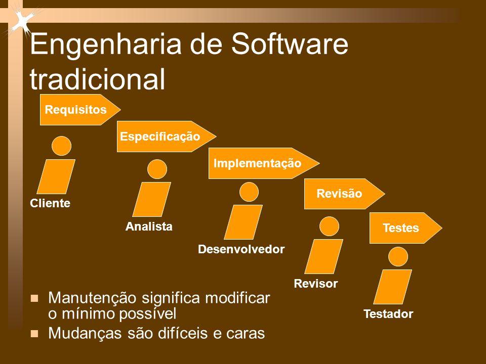 Engenharia de Software tradicional Manutenção significa modificar o mínimo possível Mudanças são difíceis e caras Requisitos Especificação Implementação Testes Revisão Cliente Analista Desenvolvedor Revisor Testador