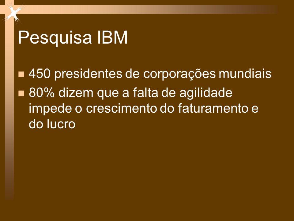 Pesquisa IBM 450 presidentes de corporações mundiais 80% dizem que a falta de agilidade impede o crescimento do faturamento e do lucro