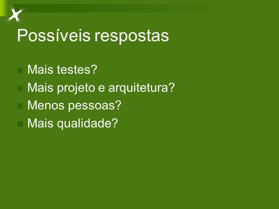 Possíveis respostas Mais testes? Mais projeto e arquitetura? Menos pessoas? Mais qualidade?