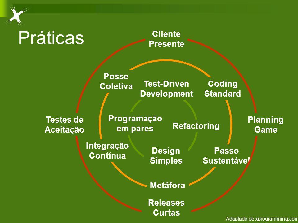 Práticas Integração Contínua Passo Sustentável Metáfora Posse Coletiva Coding Standard Design Simples Refactoring Programação em pares Test-Driven Dev