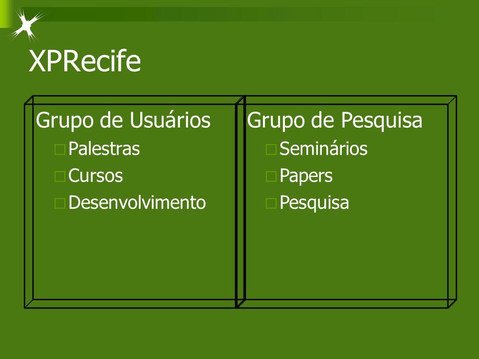 XPRecife Grupo de Usuários  Palestras  Cursos  Desenvolvimento Grupo de Pesquisa  Seminários  Papers  Pesquisa