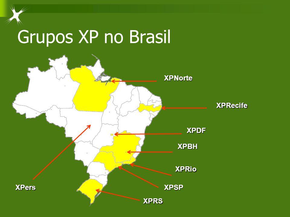 Grupos XP no Brasil XPRecife XPBH XPRio XPSP XPNorte XPRS XPDF XPers