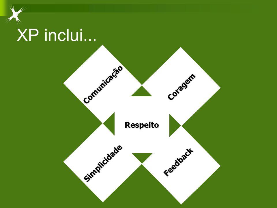 Respeito XP inclui... Comunicação Simplicidade Feedback Coragem