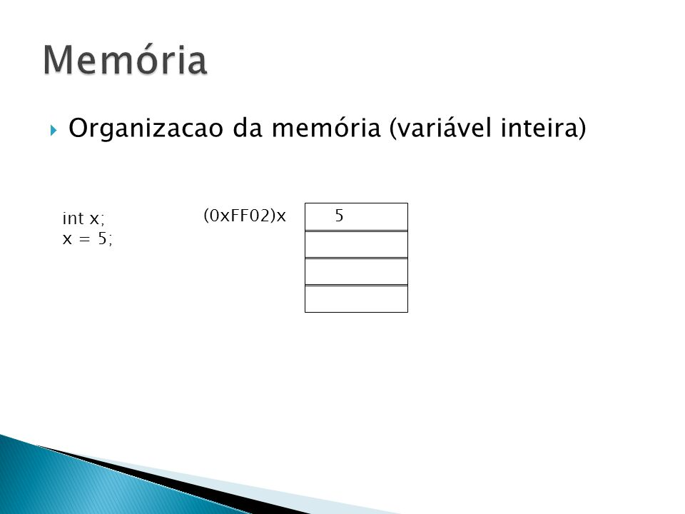  Organizacao da memória (variável inteira) int x; x = 5; 5 (0xFF02)x