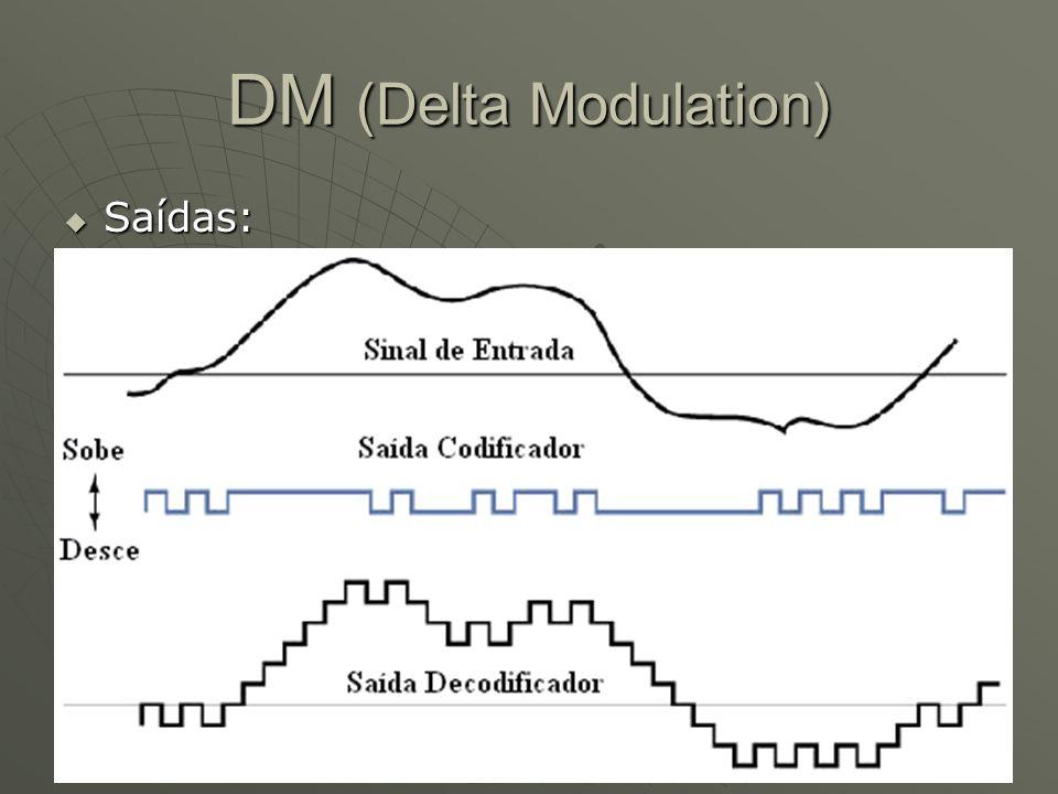 DM (Delta Modulation)  Saídas: