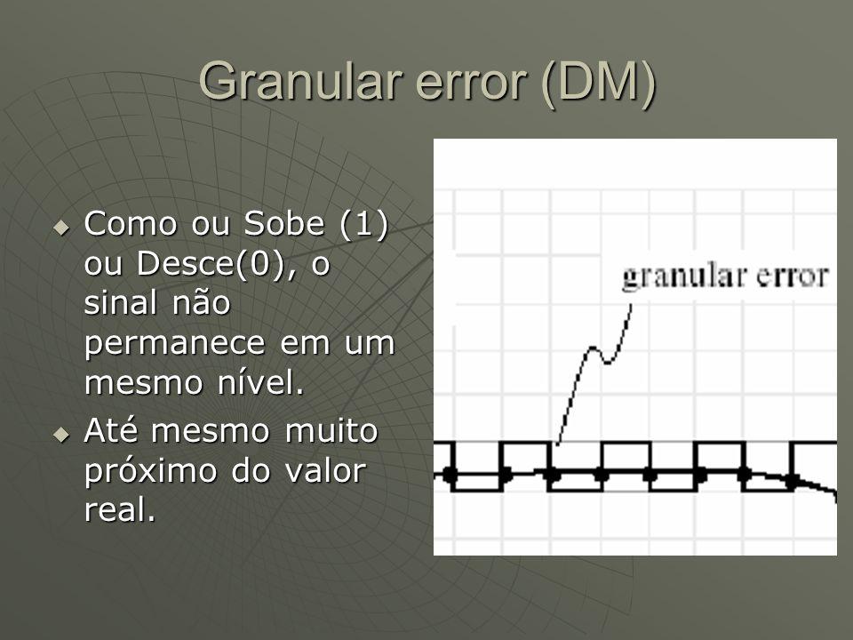 Granular error (DM)  Como ou Sobe (1) ou Desce(0), o sinal não permanece em um mesmo nível.