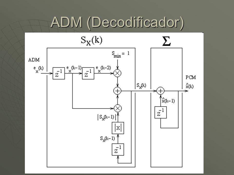 ADM (Decodificador)