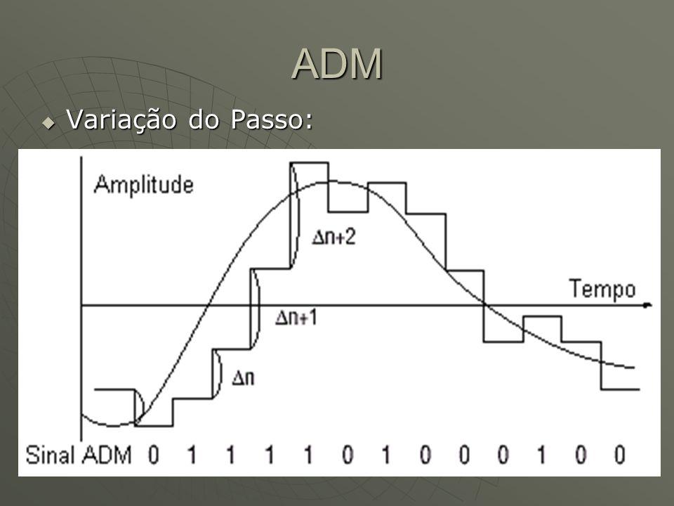 ADM  Variação do Passo: